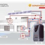 Funktionsschema Solar Complete