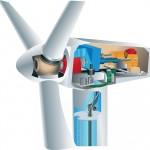 Die Blogleser können Kommentare zu einzelnen Beiträgen abgeben oder sich als Gastautor mit einem eigenen Thema am Windenergie-Blog beteiligen.